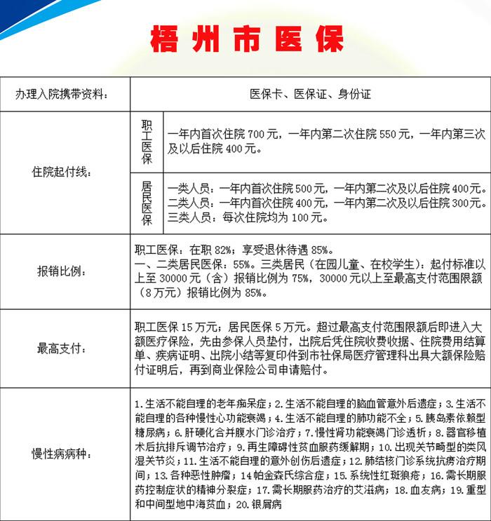 医保新农合宣传栏(2).jpg