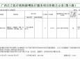 广西新增医疗服务项目价格公示表(第六批)