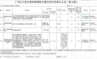 广西新增医疗服务项目价格公示表(第七批)